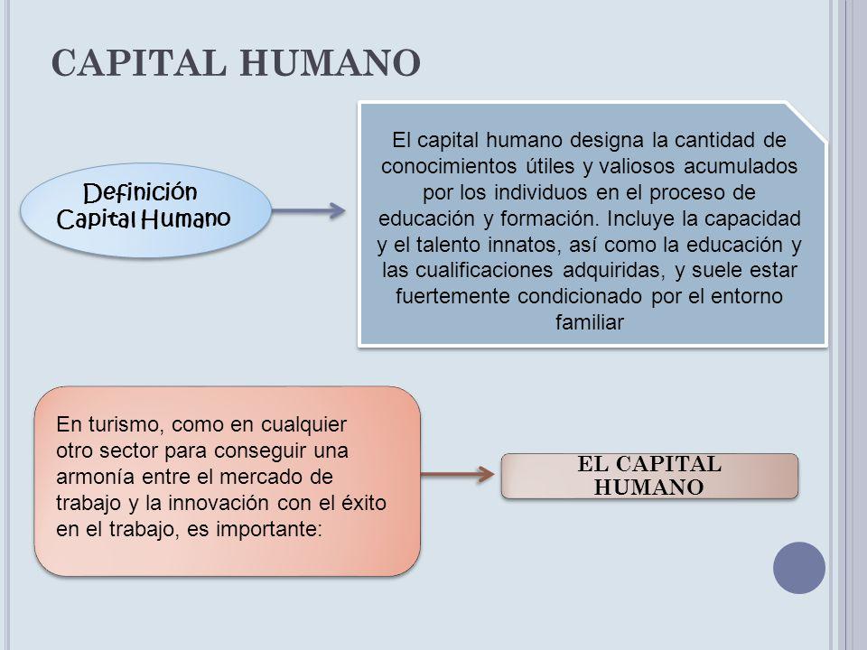 CAPITAL HUMANO Definición Capital Humano El capital humano designa la cantidad de conocimientos útiles y valiosos acumulados por los individuos en el