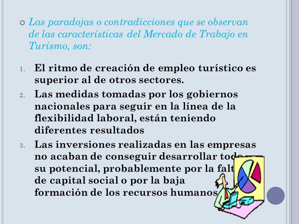 Las paradojas o contradicciones que se observan de las características del Mercado de Trabajo en Turismo, son: 1. El ritmo de creación de empleo turís