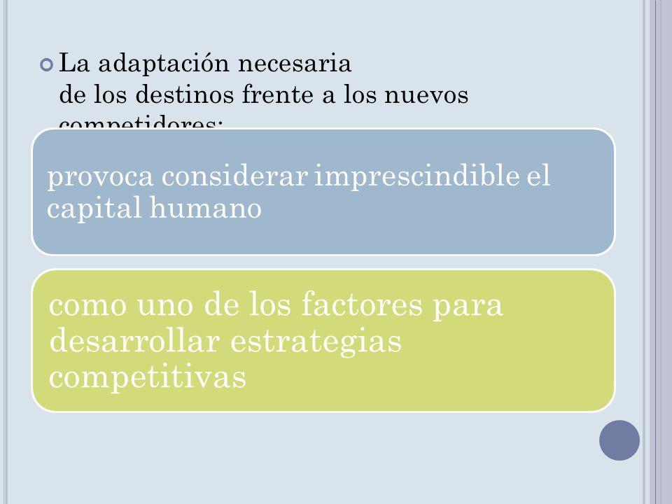 La adaptación necesaria de los destinos frente a los nuevos competidores: provoca considerar imprescindible el capital humano como uno de los factores
