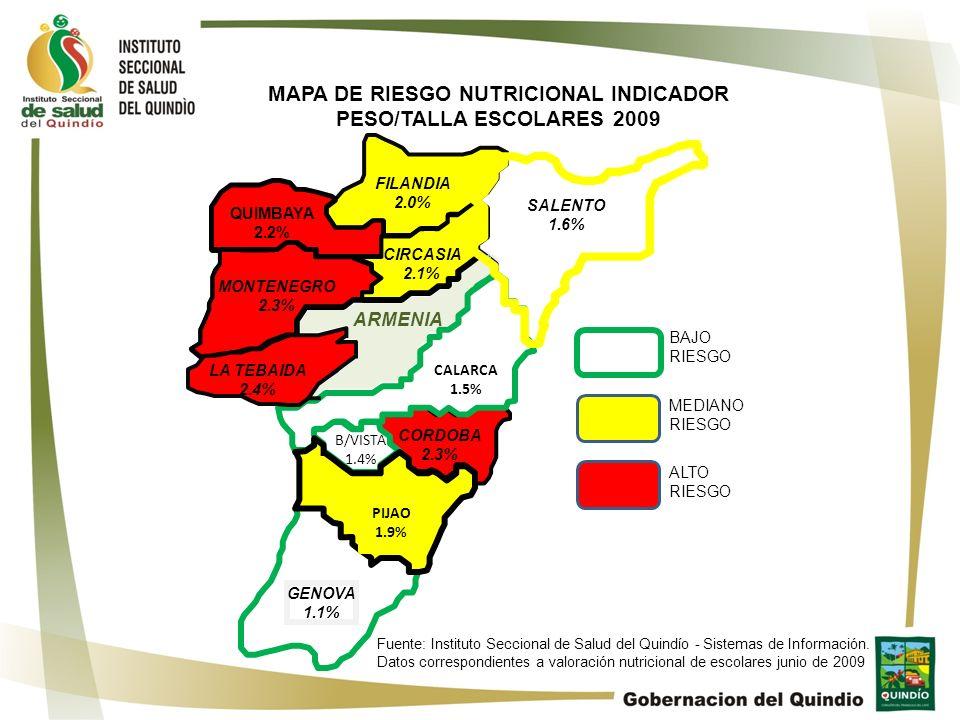 MAPA DE RIESGO NUTRICIONAL INDICADOR PESO/TALLA ESCOLARES 2009 ARMENIA CORDOBA 2.3% FILANDIA 2.0% CALARCA 1.5% QUIMBAYA 2.2% MONTENEGRO 2.3% LA TEBAID