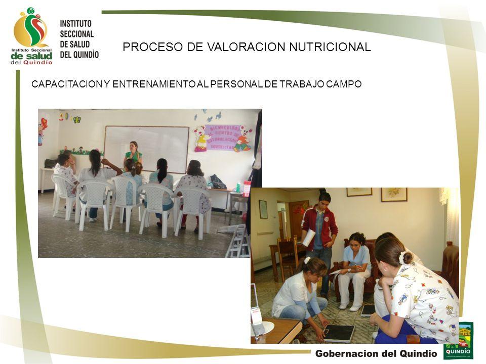 PROCESO DE VALORACION NUTRICIONAL CAPACITACION Y ENTRENAMIENTO AL PERSONAL DE TRABAJO CAMPO