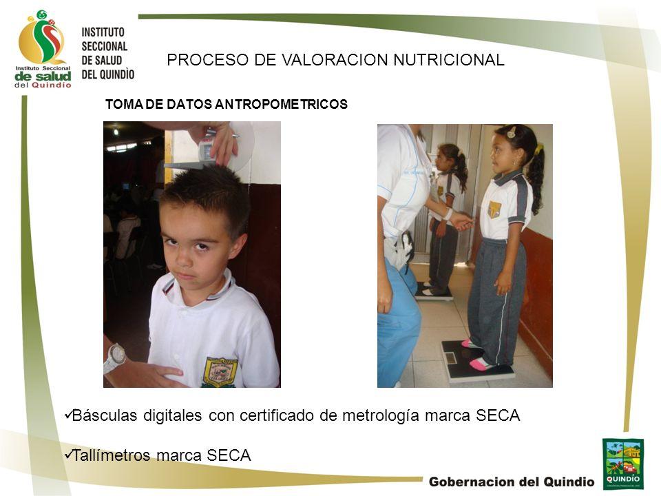 PROCESO DE VALORACION NUTRICIONAL TOMA DE DATOS ANTROPOMETRICOS Básculas digitales con certificado de metrología marca SECA Tallímetros marca SECA