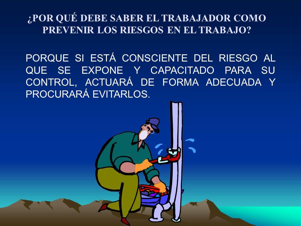 PERSONA RIESGO RIESGO RIESGO RIESGO PERSONA PERSONA PERSONA ELIMINACION DEL RIESGO ELIMINACION DE LA EXPOSICION DE LA PERSONA AL RIESGO AISLAMIENTO DE