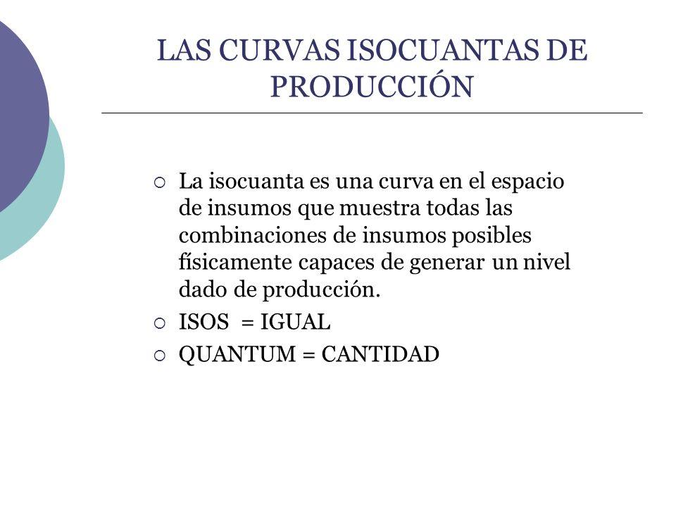 LAS CURVAS ISOCUANTAS DE PRODUCCIÓN La isocuanta es una curva en el espacio de insumos que muestra todas las combinaciones de insumos posibles físicam