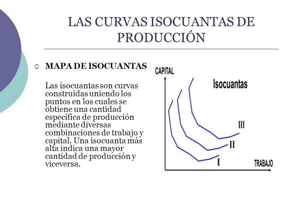LAS CURVAS ISOCUANTAS DE PRODUCCIÓN MAPA DE ISOCUANTAS Las isocuantas son curvas construidas uniendo los puntos en los cuales se obtiene una cantidad