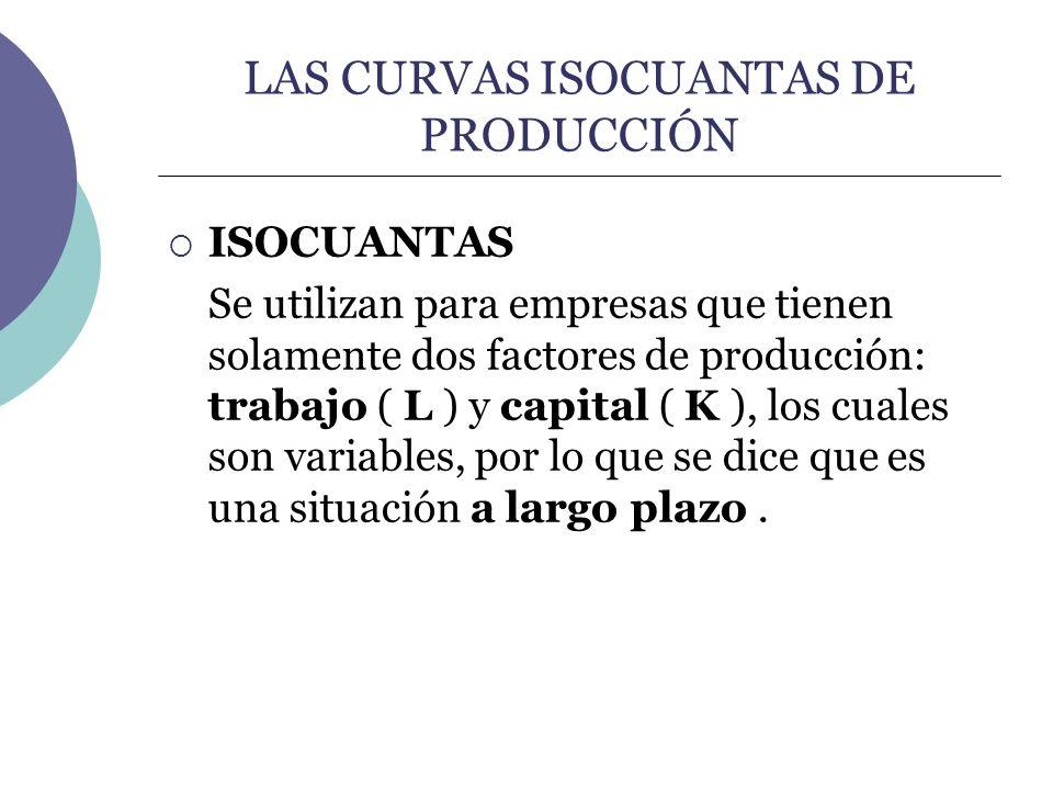 LAS CURVAS ISOCUANTAS DE PRODUCCIÓN ISOCUANTAS Se utilizan para empresas que tienen solamente dos factores de producción: trabajo ( L ) y capital ( K