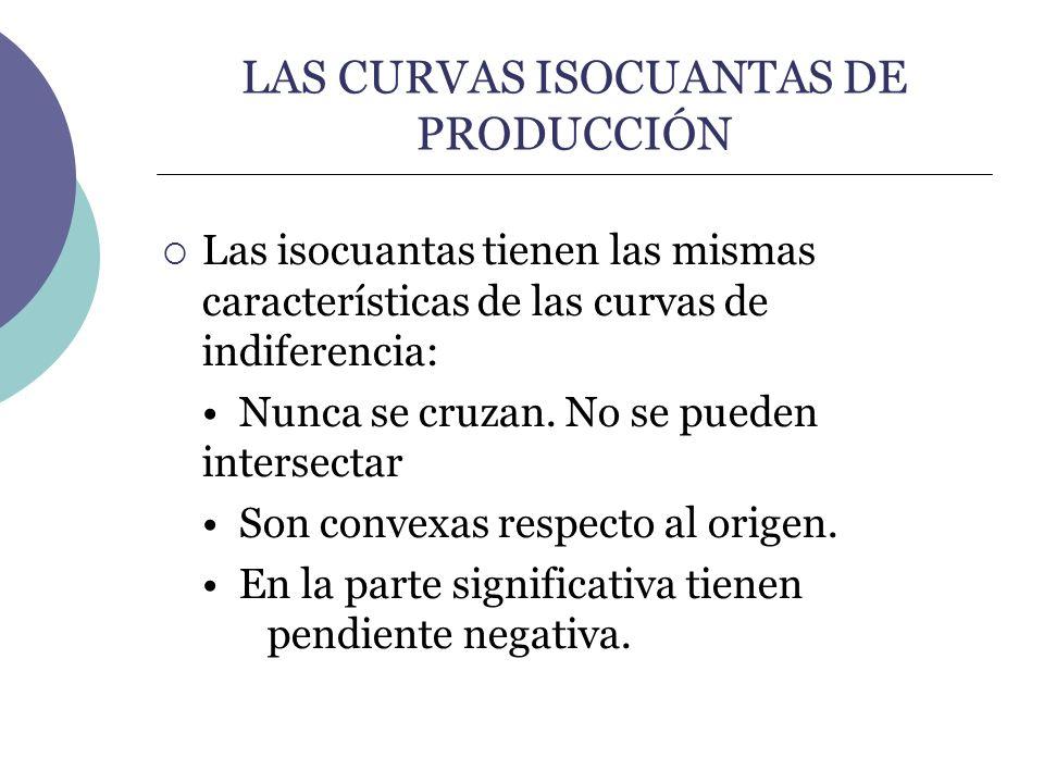 LAS CURVAS ISOCUANTAS DE PRODUCCIÓN Las isocuantas tienen las mismas características de las curvas de indiferencia: Nunca se cruzan. No se pueden inte
