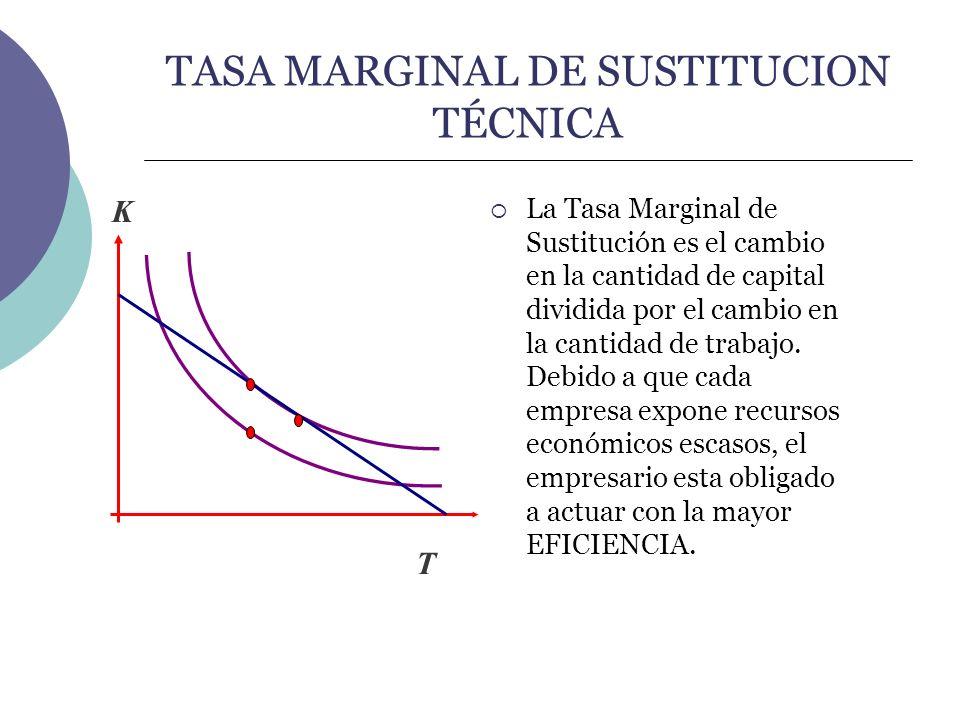 TASA MARGINAL DE SUSTITUCION TÉCNICA La Tasa Marginal de Sustitución es el cambio en la cantidad de capital dividida por el cambio en la cantidad de t