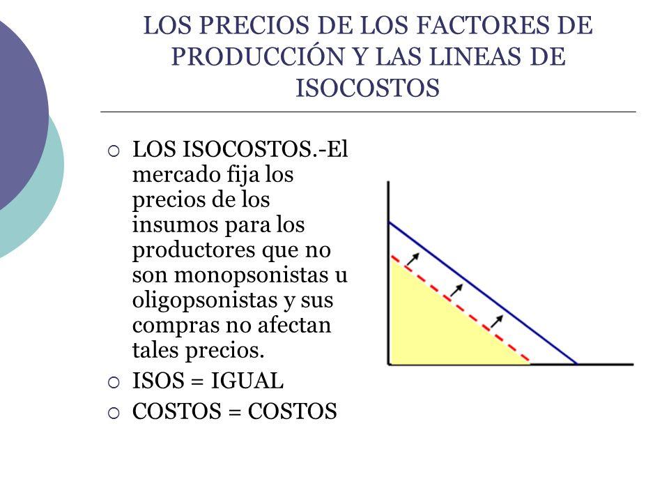 LOS PRECIOS DE LOS FACTORES DE PRODUCCIÓN Y LAS LINEAS DE ISOCOSTOS LOS ISOCOSTOS.-El mercado fija los precios de los insumos para los productores que