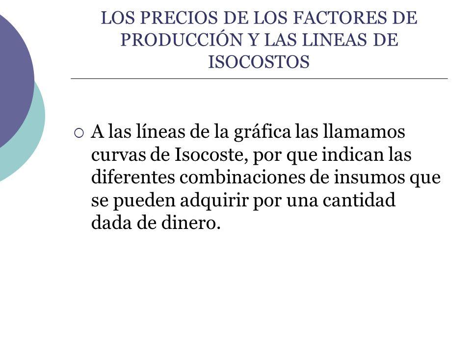 LOS PRECIOS DE LOS FACTORES DE PRODUCCIÓN Y LAS LINEAS DE ISOCOSTOS A las líneas de la gráfica las llamamos curvas de Isocoste, por que indican las di
