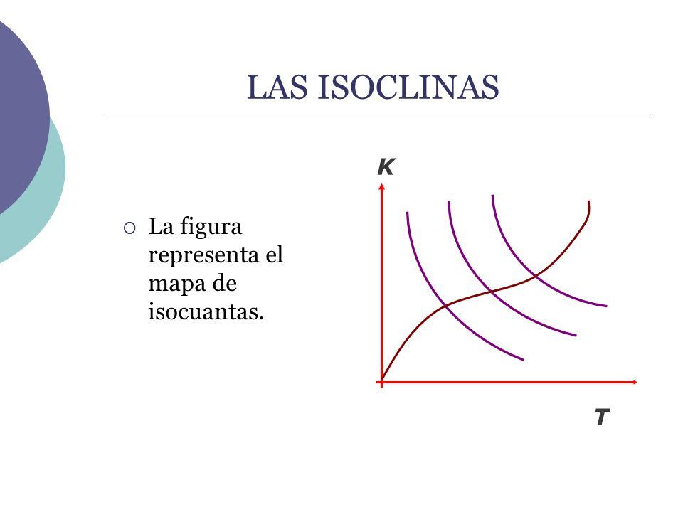LAS ISOCLINAS La figura representa el mapa de isocuantas. K T