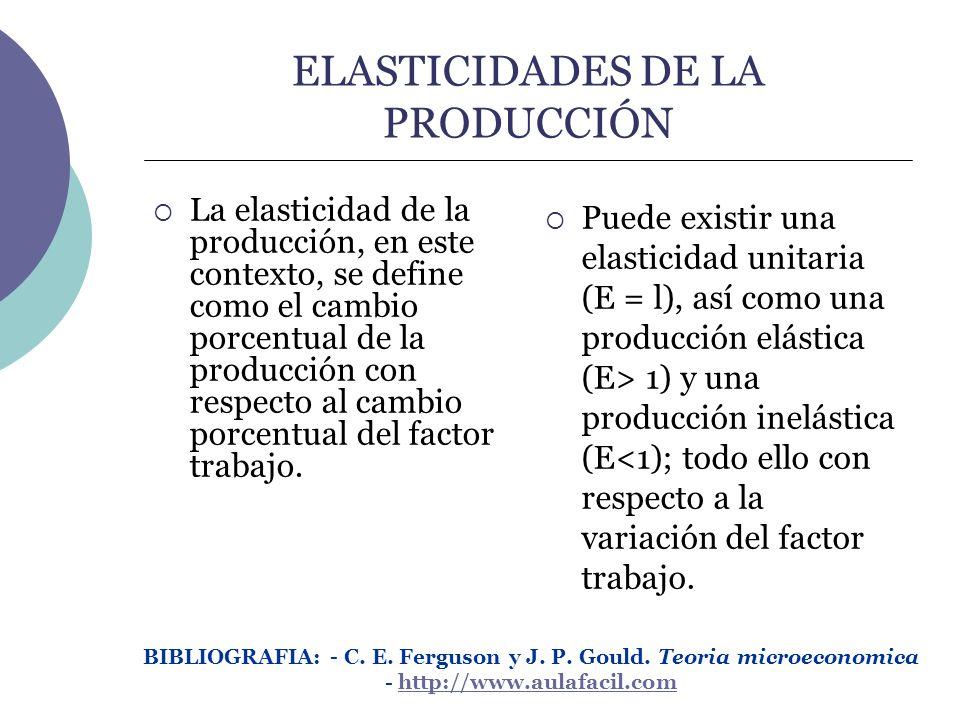 ELASTICIDADES DE LA PRODUCCIÓN La elasticidad de la producción, en este contexto, se define como el cambio porcentual de la producción con respecto al