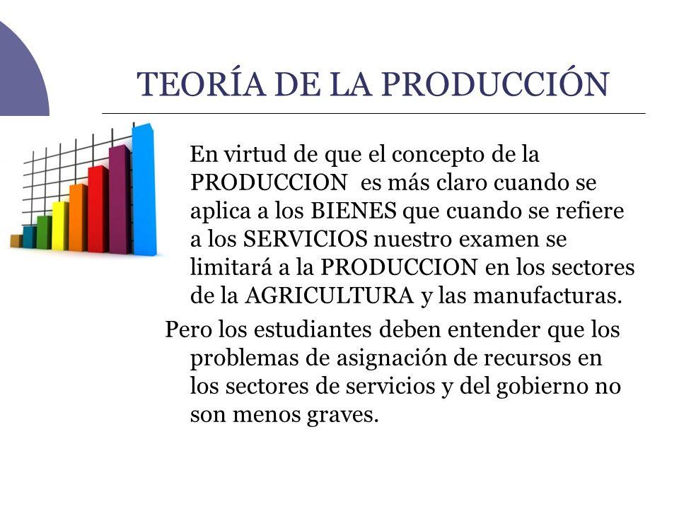 TEORÍA DE LA PRODUCCIÓN En virtud de que el concepto de la PRODUCCION es más claro cuando se aplica a los BIENES que cuando se refiere a los SERVICIOS