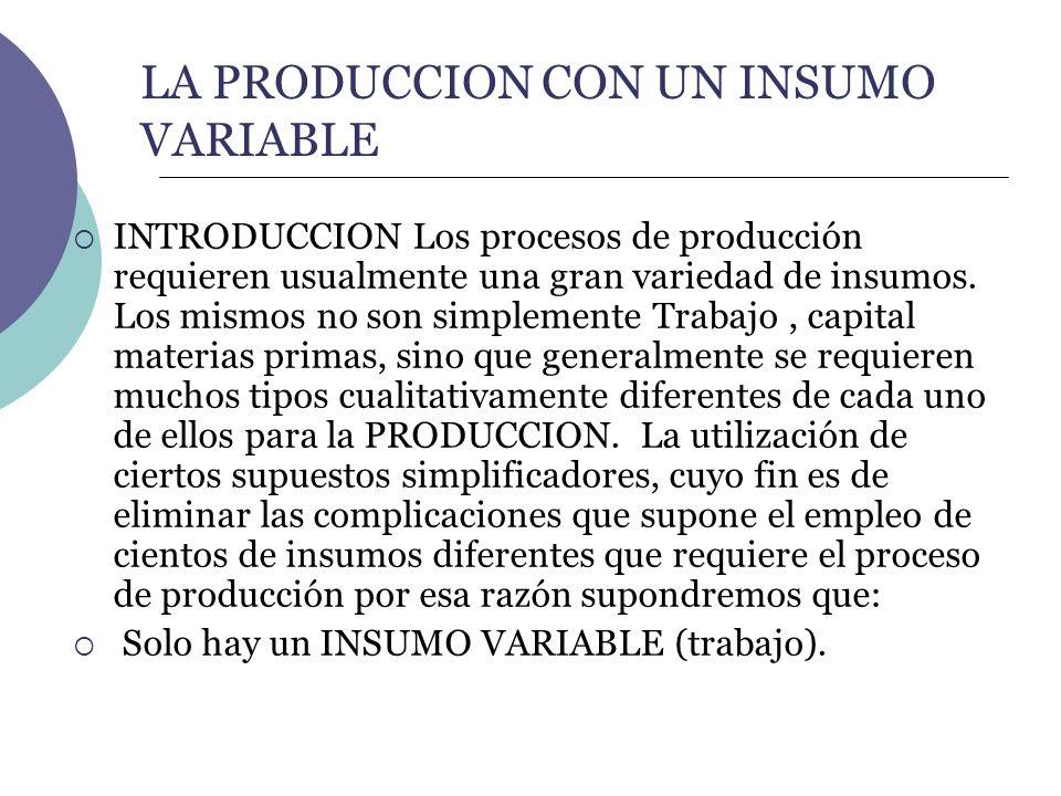 LA PRODUCCION CON UN INSUMO VARIABLE INTRODUCCION Los procesos de producción requieren usualmente una gran variedad de insumos. Los mismos no son simp