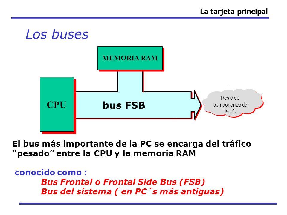 Los buses La tarjeta principal Resto de componentes de la PC bus FSB CPU MEMORIA RAM El bus más importante de la PC se encarga del tráfico pesado entr
