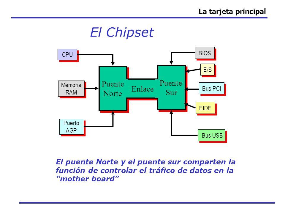 El Chipset La tarjeta principal CPU Memoria RAM Memoria RAM Puerto AGP Puerto AGP Puente Norte Puente Norte BIOS E/S Bus PCI EIDE Bus USB Enlace Puent