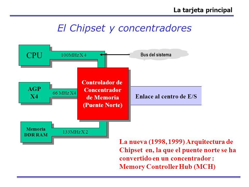 El Chipset y concentradores La nueva (1998, 1999) Arquitectura de Chipset en, la que el puente norte se ha convertido en un concentrador : Memory Cont