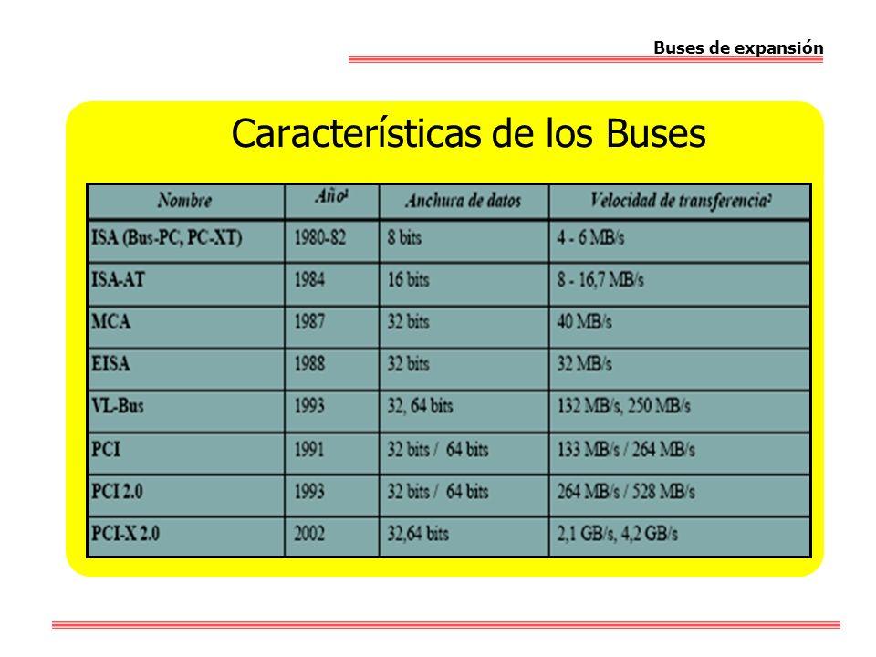 Características de los Buses Buses de expansión