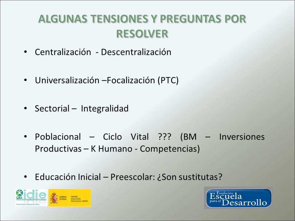 Centralización - Descentralización Universalización –Focalización (PTC) Sectorial – Integralidad Poblacional – Ciclo Vital ??? (BM – Inversiones Produ
