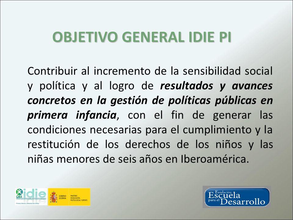 OBJETIVO GENERAL IDIE PI Contribuir al incremento de la sensibilidad social y política y al logro de resultados y avances concretos en la gestión de p