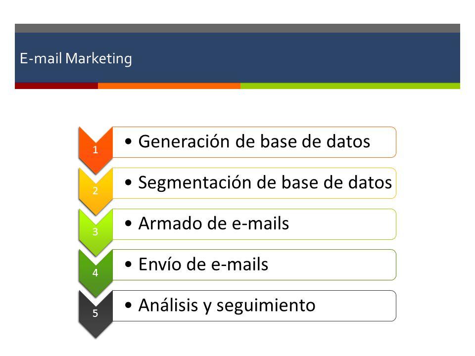 E-mail Marketing 1 Generación de base de datos 2 Segmentación de base de datos 3 Armado de e-mails 4 Envío de e-mails 5 Análisis y seguimiento