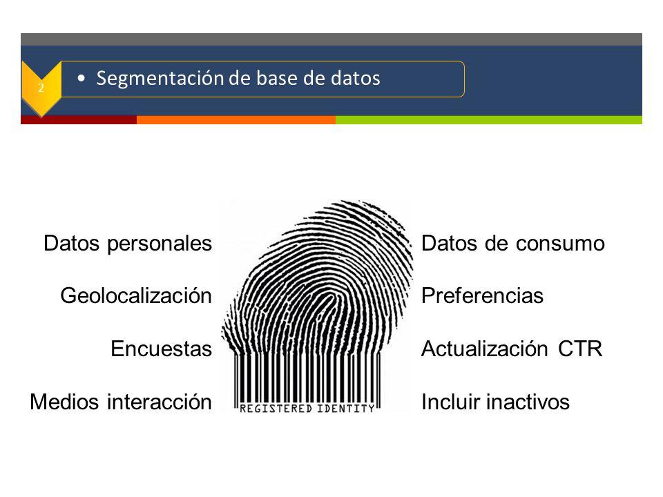 . Datos personales Geolocalización Encuestas Medios interacción 2 Segmentación de base de datos Datos de consumo Preferencias Actualización CTR Inclui