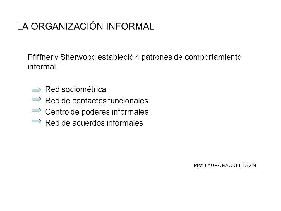 LA ORGANIZACIÓN INFORMAL Pfiffner y Sherwood estableció 4 patrones de comportamiento informal. Red sociométrica Red de contactos funcionales Centro de