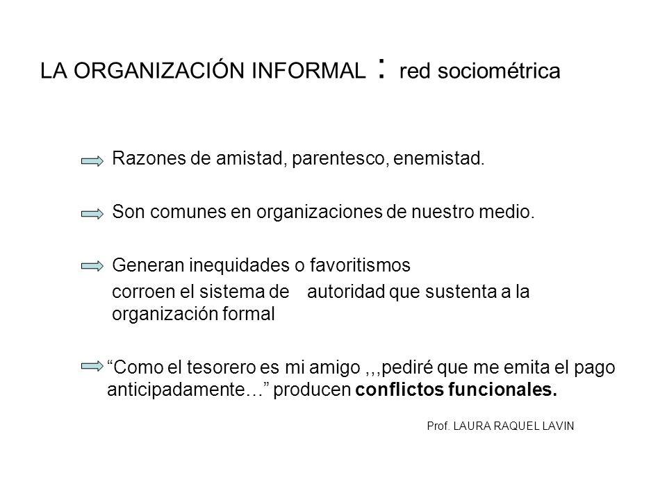 LA ORGANIZACIÓN INFORMAL : red sociométrica Razones de amistad, parentesco, enemistad. Son comunes en organizaciones de nuestro medio. Generan inequid