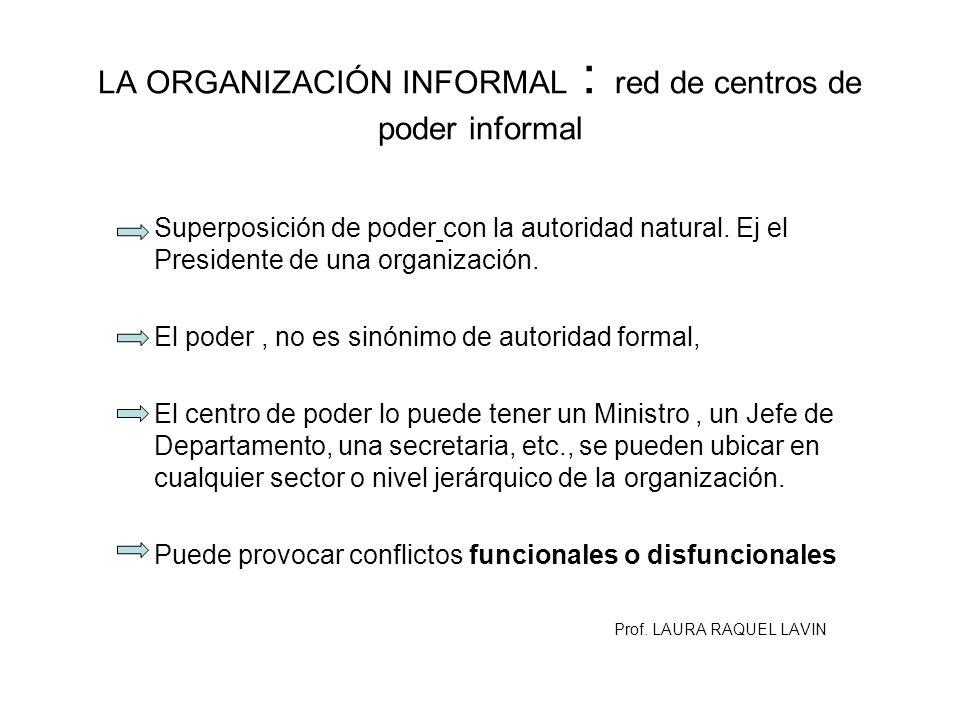 LA ORGANIZACIÓN INFORMAL : red de centros de poder informal Superposición de poder con la autoridad natural. Ej el Presidente de una organización. El