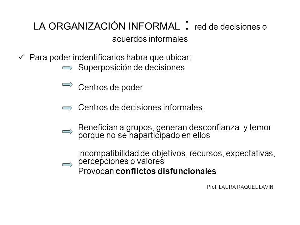 LA ORGANIZACIÓN INFORMAL : red de decisiones o acuerdos informales Para poder indentificarlos habra que ubicar: Superposición de decisiones Centros de