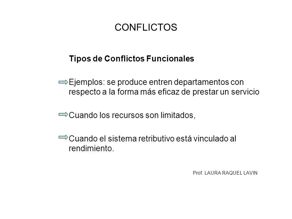 CONFLICTOS Tipos de Conflictos Funcionales Ejemplos: se produce entren departamentos con respecto a la forma más eficaz de prestar un servicio Cuando