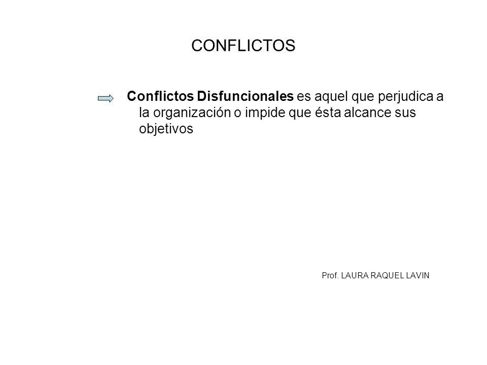 CONFLICTOS Conflictos Disfuncionales es aquel que perjudica a la organización o impide que ésta alcance sus objetivos Prof. LAURA RAQUEL LAVIN