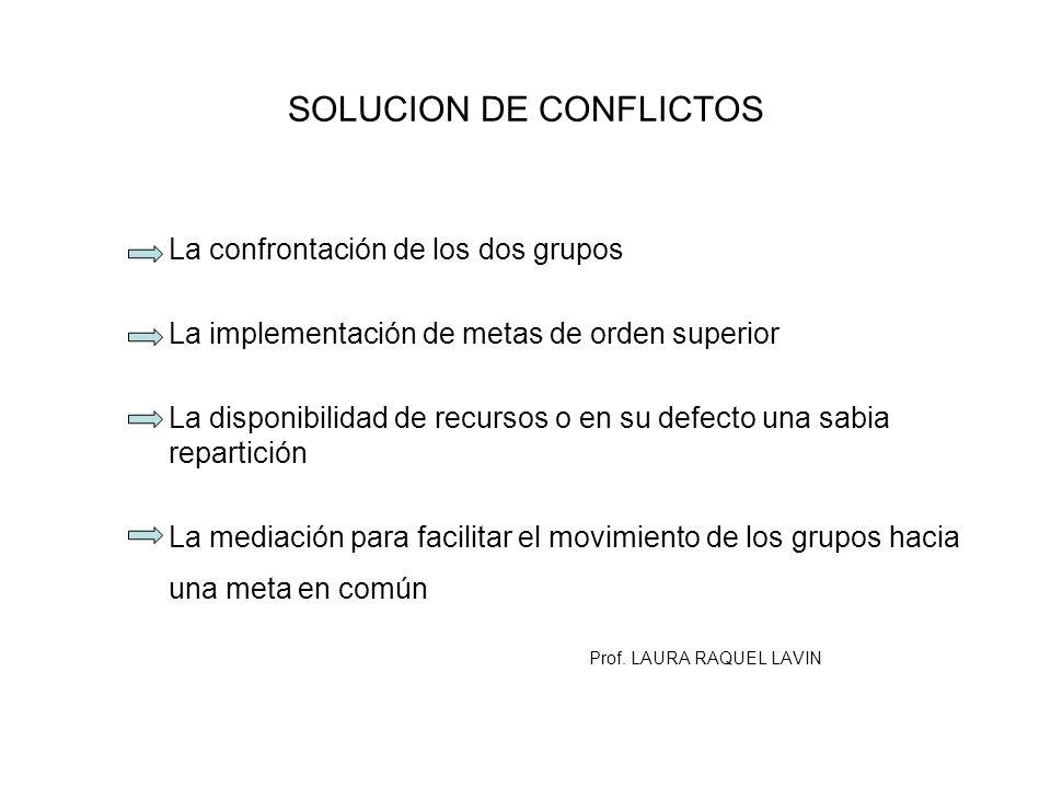 SOLUCION DE CONFLICTOS La confrontación de los dos grupos La implementación de metas de orden superior La disponibilidad de recursos o en su defecto u