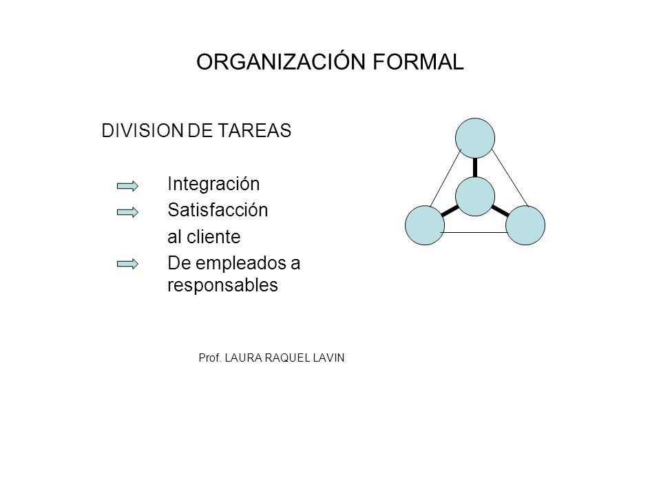 ORGANIZACIÓN FORMAL DIVISION DE TAREAS Integración Satisfacción al cliente De empleados a responsables Prof. LAURA RAQUEL LAVIN