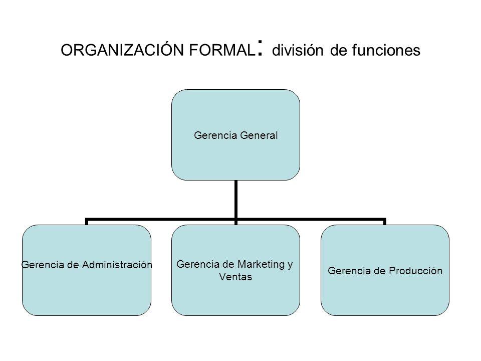ORGANIZACIÓN FORMAL : división de funciones Gerencia General Gerencia de Administración Gerencia de Marketing y Ventas Gerencia de Producción