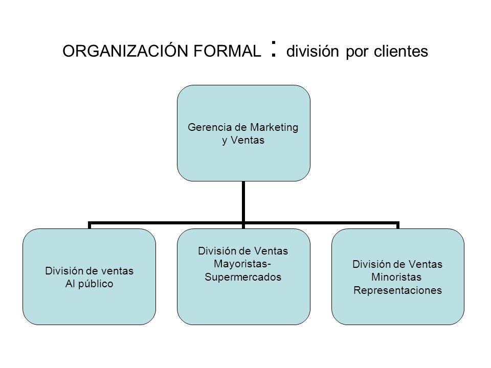 ORGANIZACIÓN FORMAL : división por clientes Gerencia de Marketing y Ventas División de ventas Al público División de Ventas Mayoristas- Supermercados