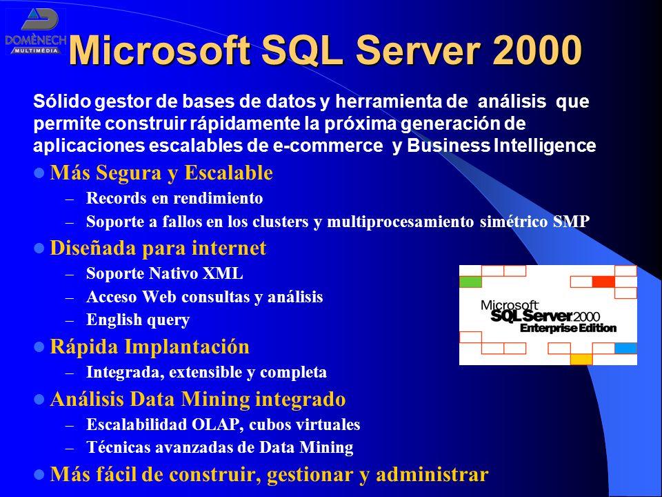 Microsoft SQL Server 2000 Más Segura y Escalable – Records en rendimiento – Soporte a fallos en los clusters y multiprocesamiento simétrico SMP Diseña