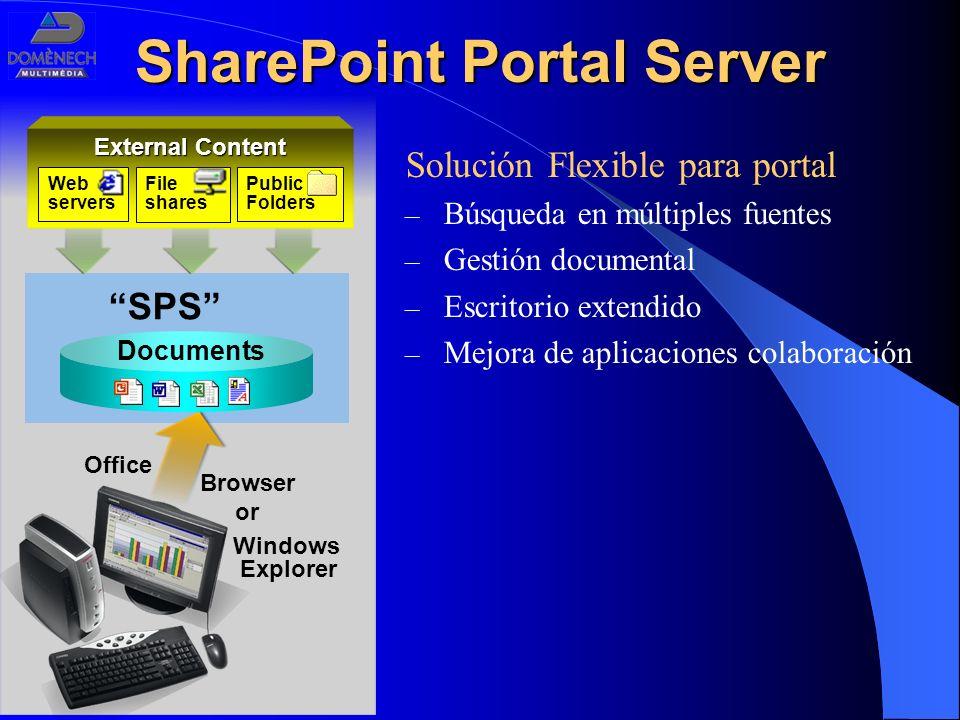 SharePoint Portal Server Solución Flexible para portal – Búsqueda en múltiples fuentes – Gestión documental – Escritorio extendido – Mejora de aplicac