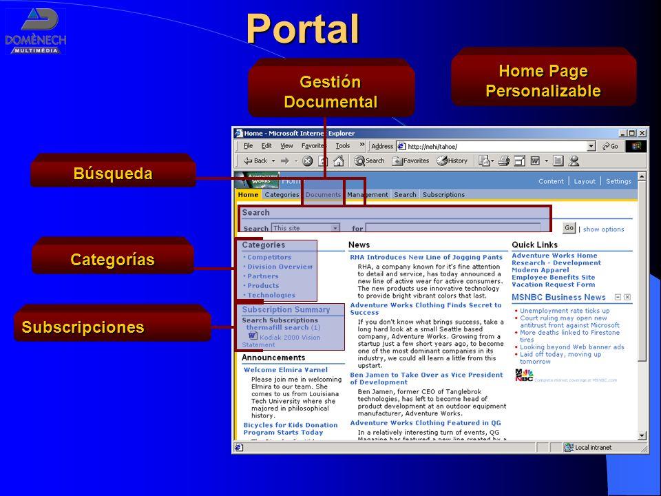 Home Page Personalizable Portal (demo) Búsqueda Categorías Subscripciones GestiónDocumental