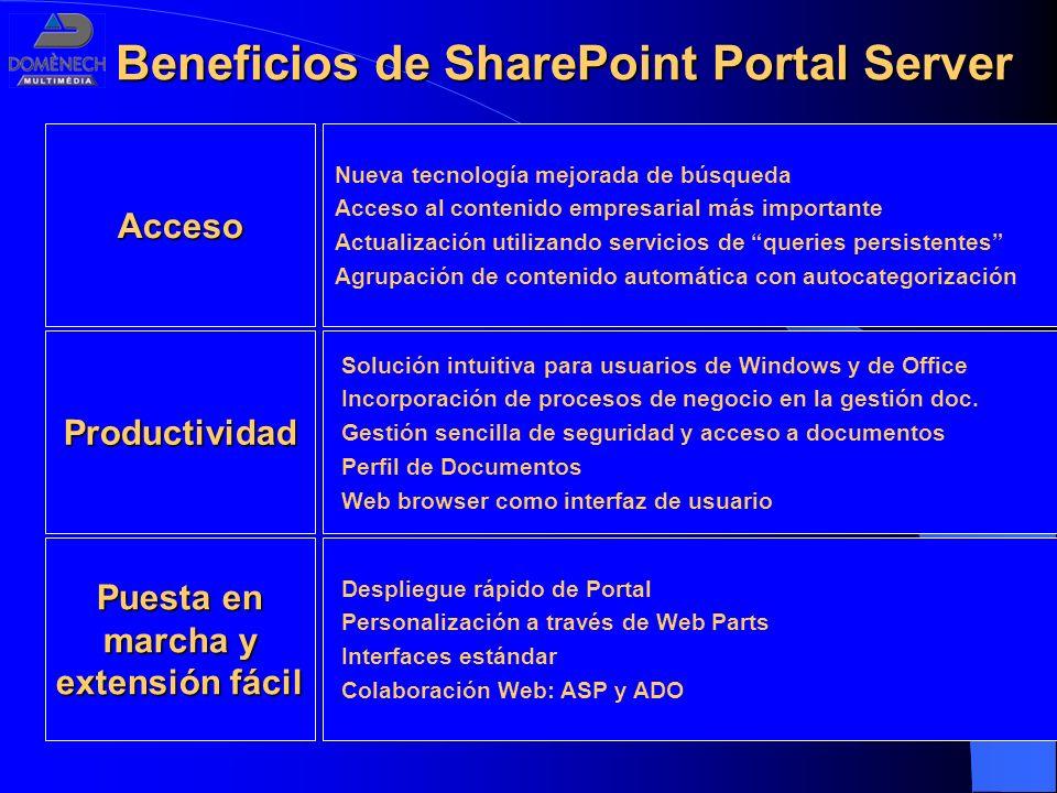 Beneficios de SharePoint Portal Server Acceso Nueva tecnología mejorada de búsqueda Acceso al contenido empresarial más importante Actualización utili