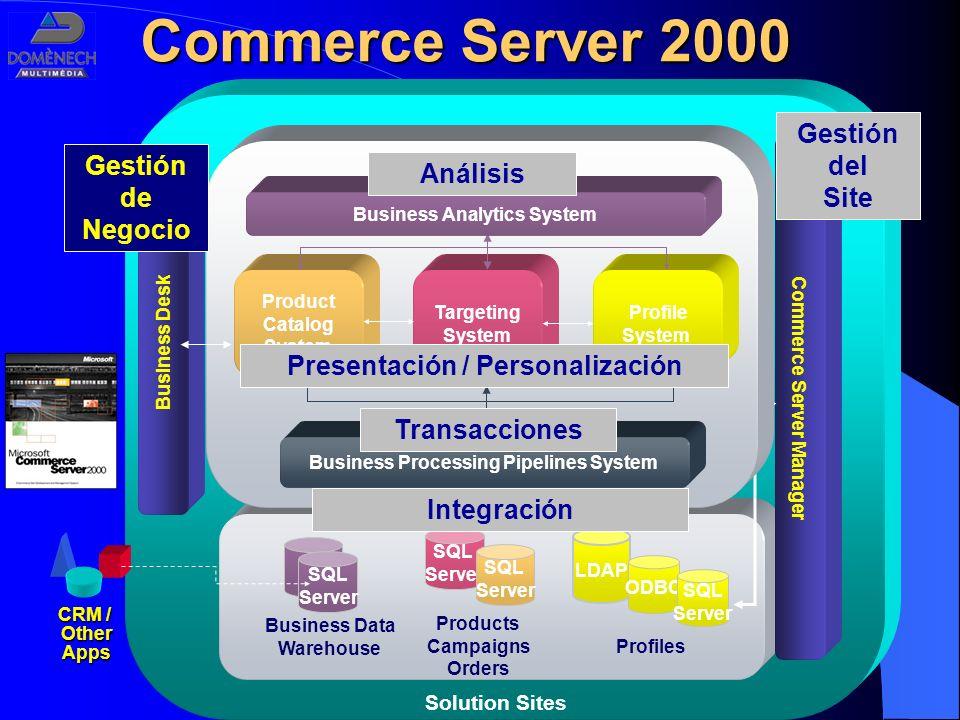 Business Desk Commerce Server Manager SQL Server Business Data Warehouse SQL Server SQL Server Products Campaigns Orders LDAP ODBC SQL Server Profiles