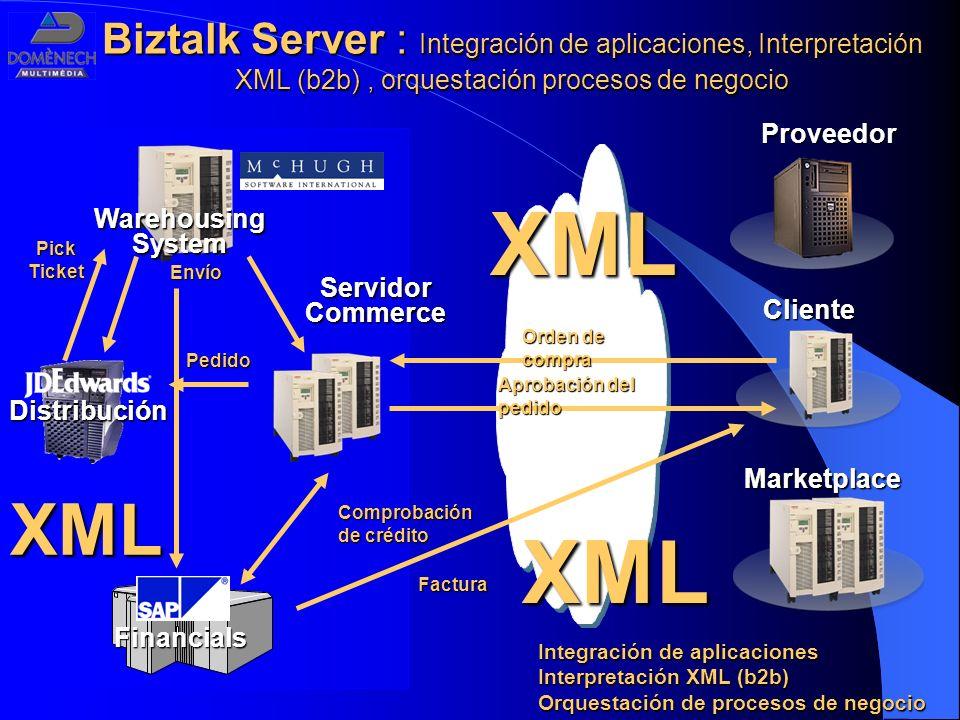 Biztalk Server : Integración de aplicaciones, Interpretación XML (b2b), orquestación procesos de negocio ClienteMarketplaceProveedor Orden de compra F