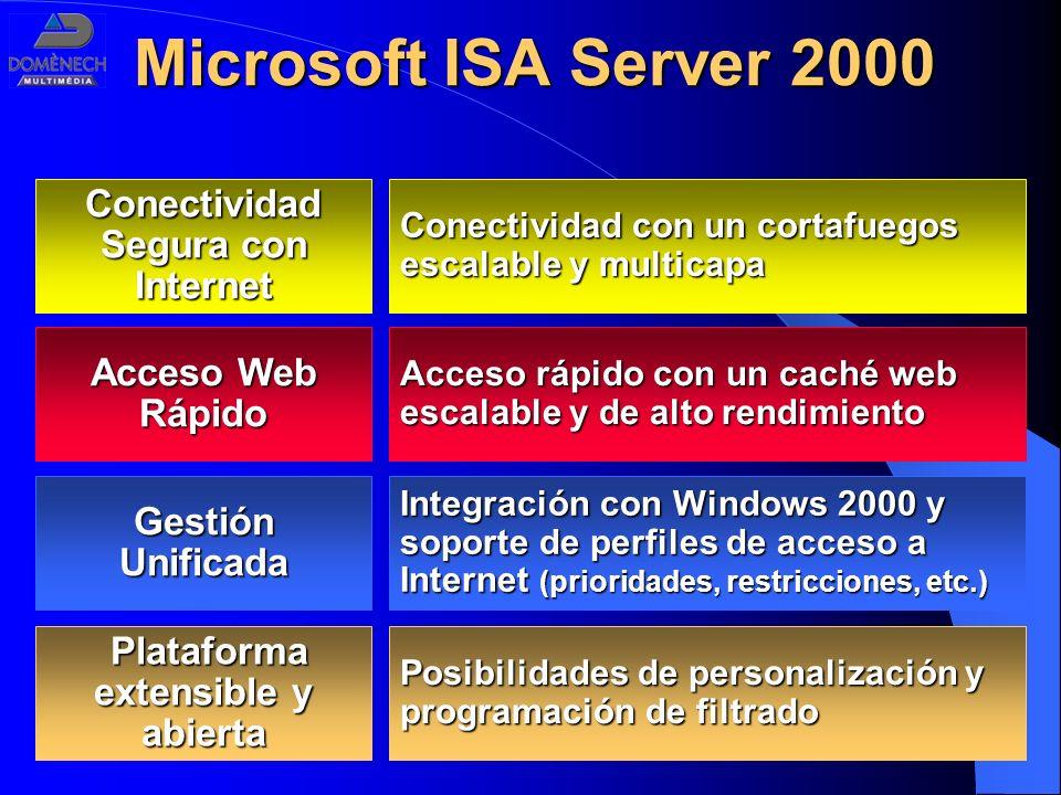 Microsoft ISA Server 2000 Conectividad con un cortafuegos escalable y multicapa Acceso rápido con un caché web escalable y de alto rendimiento Integra