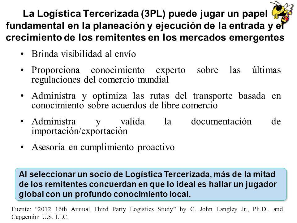 La Logística Tercerizada (3PL) puede jugar un papel fundamental en la planeación y ejecución de la entrada y el crecimiento de los remitentes en los m