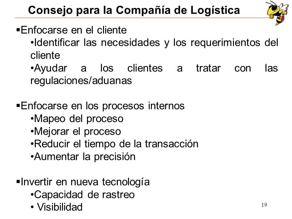 19 Consejo para la Compañía de Logística Enfocarse en el cliente Identificar las necesidades y los requerimientos del cliente Ayudar a los clientes a