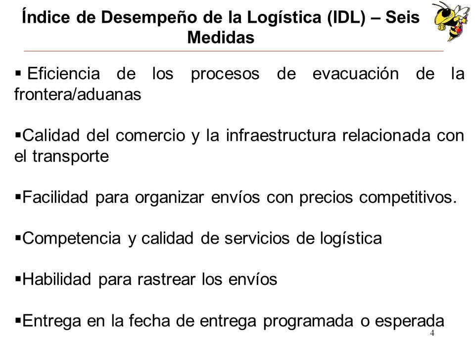 4 Eficiencia de los procesos de evacuación de la frontera/aduanas Calidad del comercio y la infraestructura relacionada con el transporte Facilidad pa
