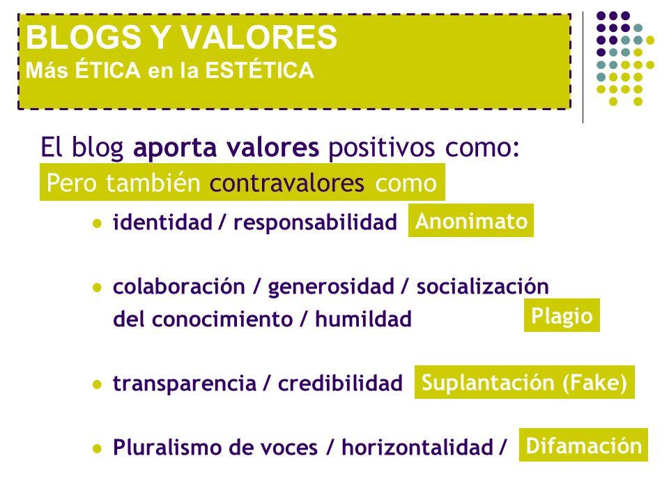 El blog aporta valores positivos como: identidad / responsabilidad colaboración / generosidad / socialización del conocimiento / humildad transparenci