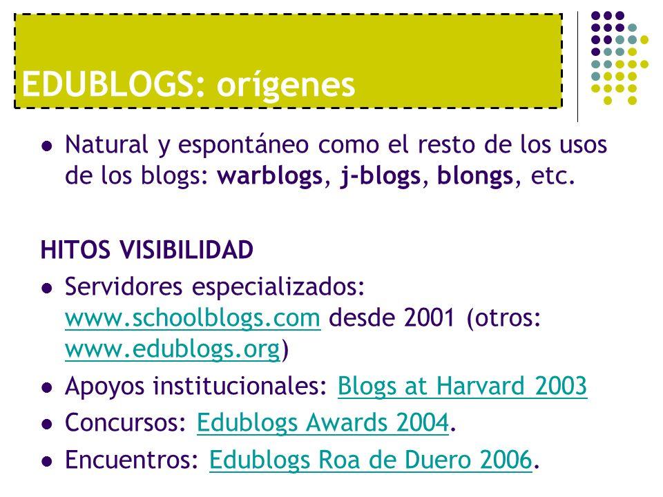 Práctica de Creación de Blog Escoger servidor y tema de interés (se puede sugerir) Blog del profe como referencia.