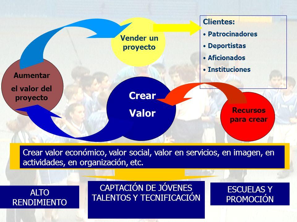 31/12/2013 Vender un proyecto Clientes: Patrocinadores Deportistas Aficionados Instituciones Recursos para crear Aumentar el valor del proyecto Crear