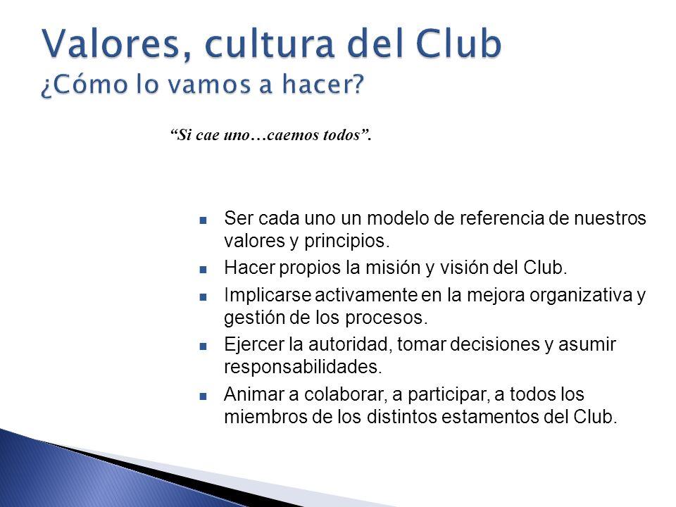 n Ser cada uno un modelo de referencia de nuestros valores y principios. n Hacer propios la misión y visión del Club. n Implicarse activamente en la m